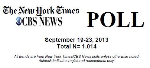 CBS-NYT poll cover