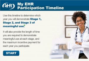 http://cms.gov/Regulations-and-Guidance/Legislation/EHRIncentivePrograms/Participation-Timeline.html