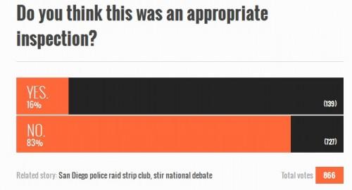 LI #01b poll