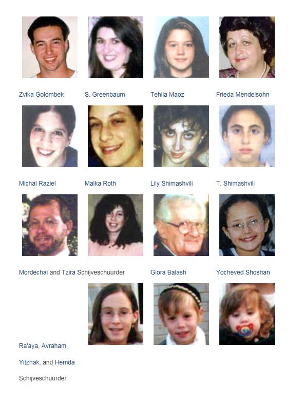 photos of victims Sbarro