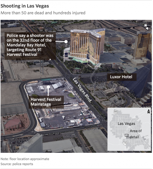 https://www.wsj.com/articles/las-vegas-shooting-leaves-several-people-injured-1506927071