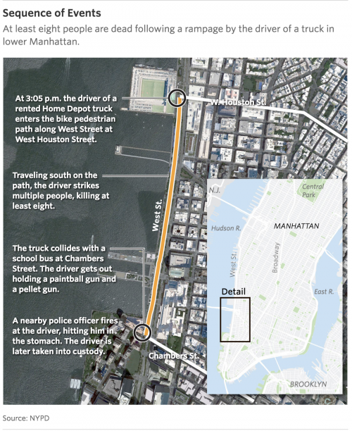 https://www.wsj.com/articles/at-least-6-die-in-lower-manhattan-incident-1509483701