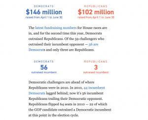 https://www.politico.com/interactives/2018/fundraising-house-republicans-midterms-2018/
